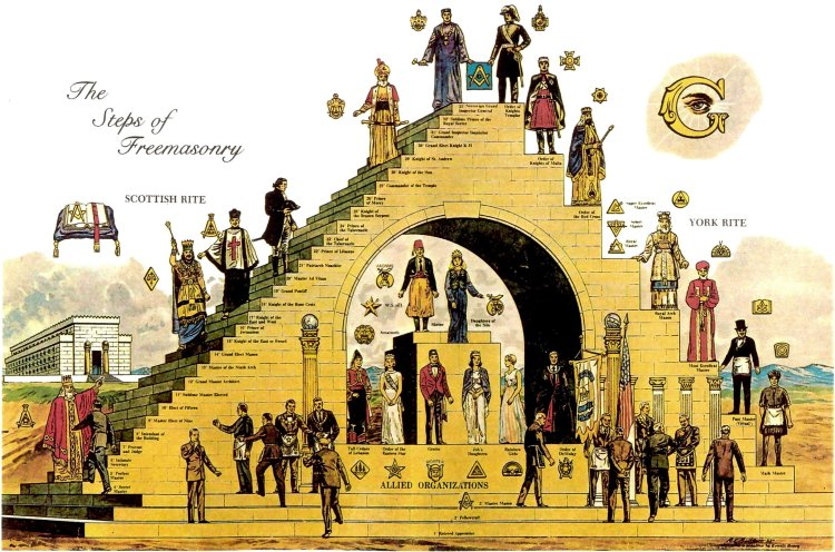 The-Steps-of-Freemasonry